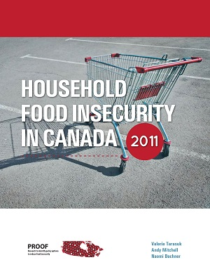 Report title: Household Food Insecurity in Canada, 2011