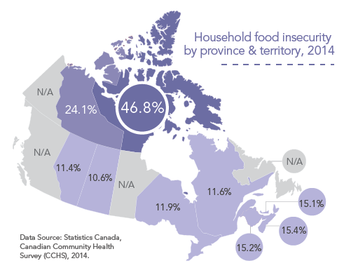 Map of Canada with prevalence of food insecurity in the jurisdictions that monitored in 2013-2014